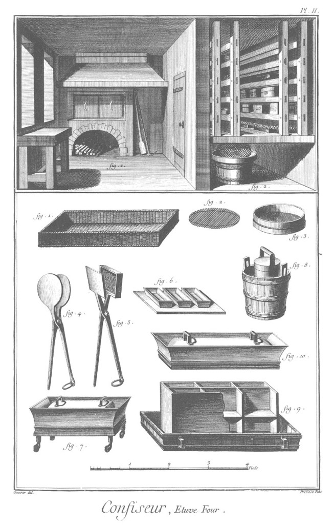 plate_20_15_2._barrile_diderot